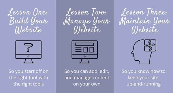 Make your own website lessons
